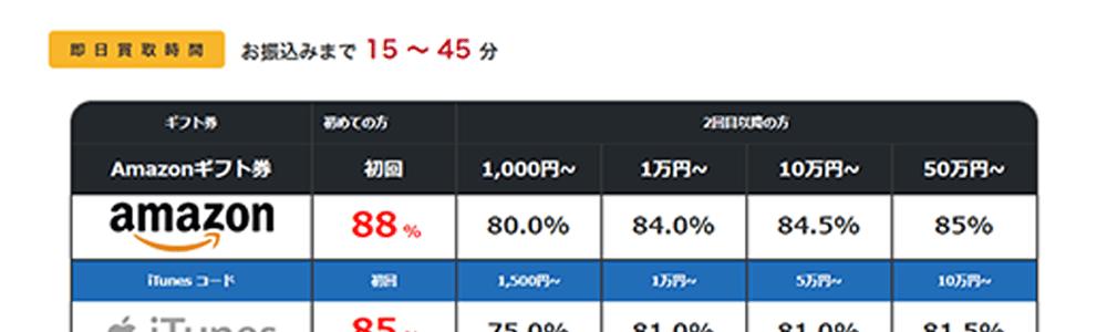 ソクフリの換金率表