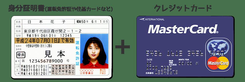 運転免許証・住基カードとクレジットカード