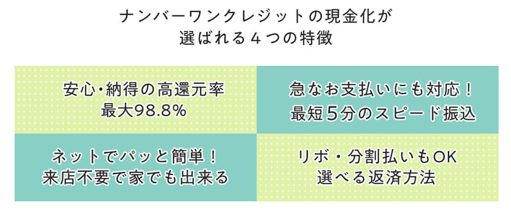 ナンバーワンクレジットは最高換金率98.8%