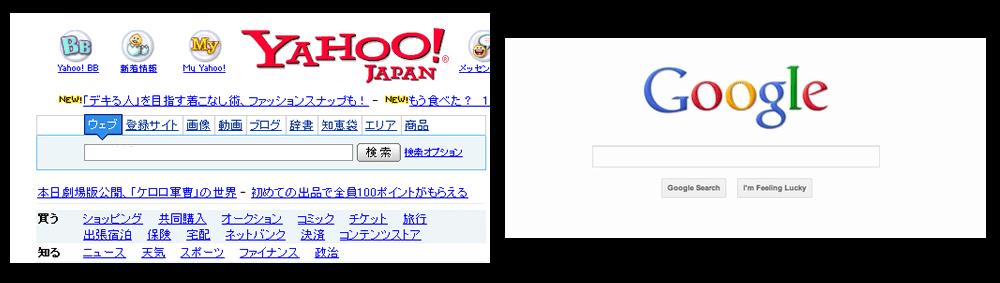 YahooとGoogleの検索エンジン画面